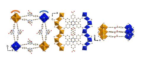 Carbon–hydrogen bond activation