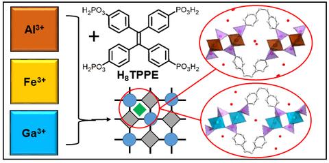 New isoreticular phophonate MOFs based on a tetratopic linker